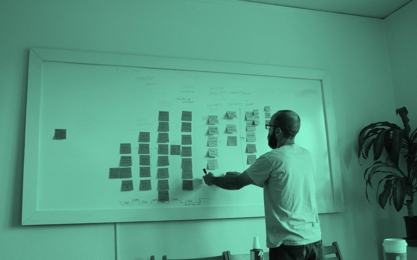 Mike whiteboard