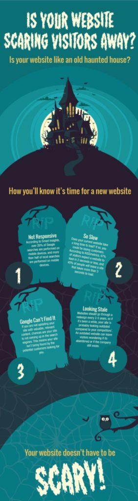 Dead website